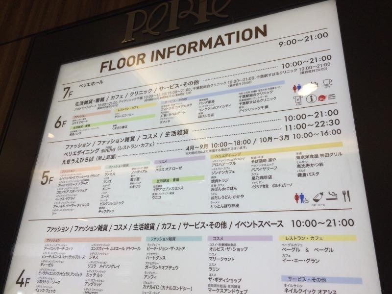 FLOOR INFORMATION